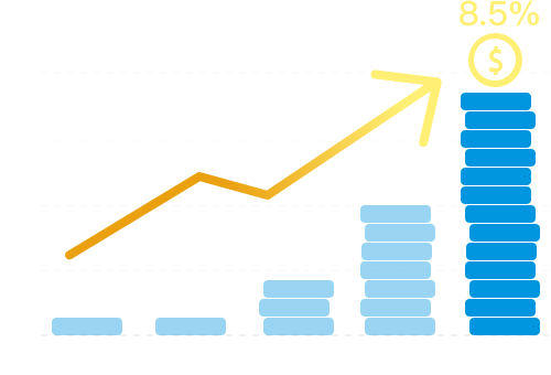"BitoPro - <span class=""translation_missing"" title=""translation missing: zh-TW.debts.info.懶人致富"">懶人致富</span>"